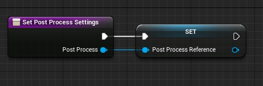 setpostprocessettings