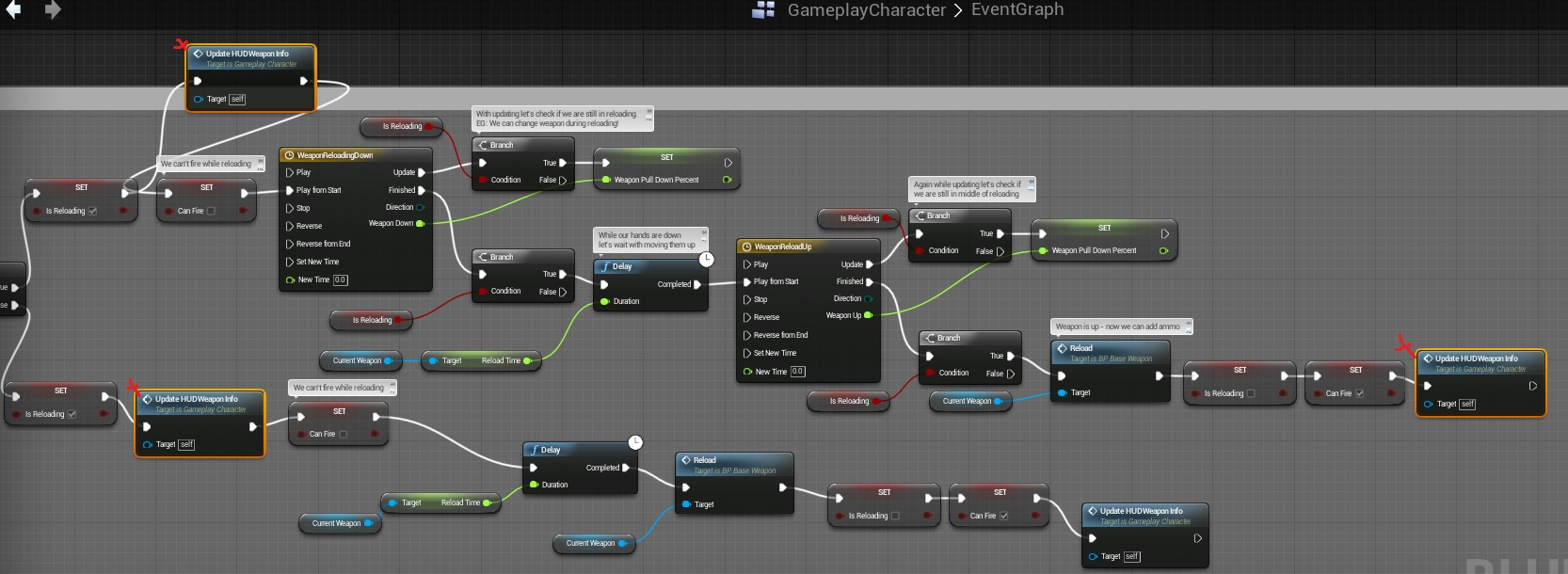 UMG UI: Draw current weapon information | Shooter Tutorial