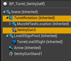 SentryGun