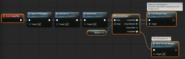 BeginPlay_UI_Weapons