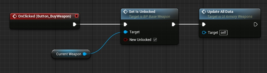 buyweapon