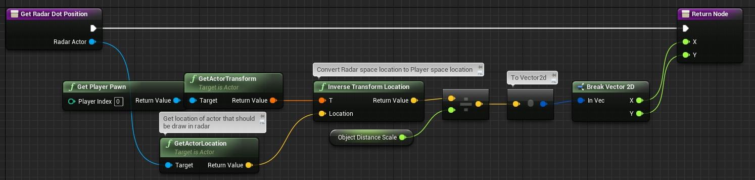 UE4 Tips: Plug and Play Radar | Shooter Tutorial