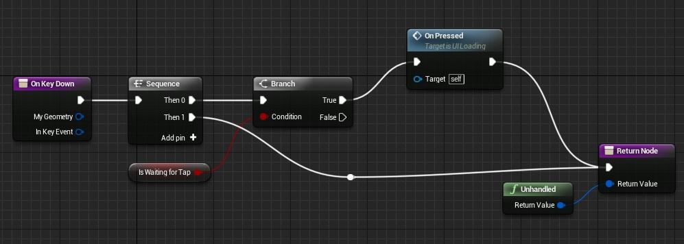 Menu – In-Game Loading Screen | Shooter Tutorial