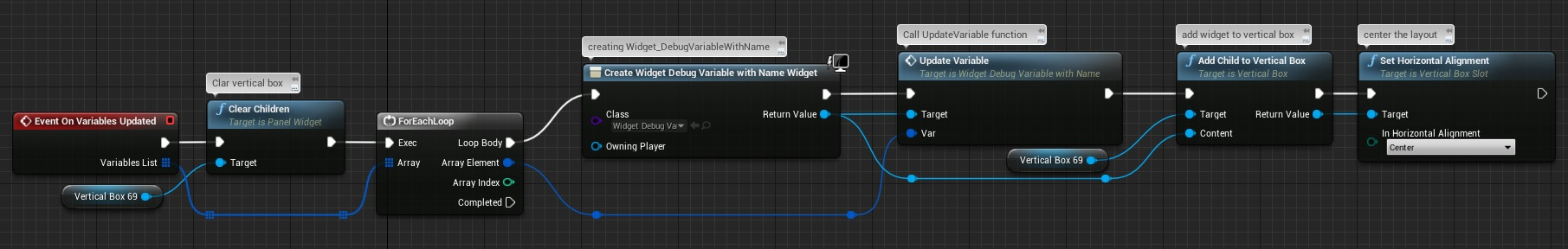Variables Debug Component | Shooter Tutorial